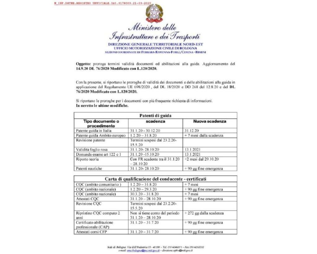 MINISTERO DELLE INFRASTRUTTURE E DEI TRAPORTI – PROROGA TERMINI VALIDITÀ DOCUMENTI ED ABILITAZIONI ALLA GUIDA